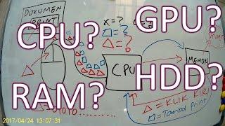 Lebihpentingmana?CPU?GPU?RAM?ROM?HDD?-PenjelasanSederhana