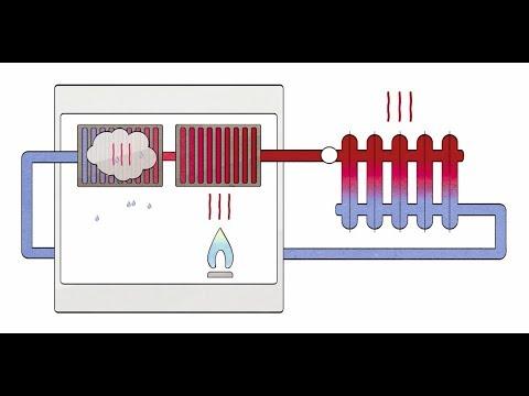 Технологія конденсації від Vaillant