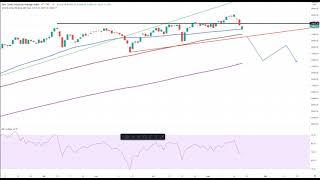 Wall Street – Barrick Gold im Chartcheck