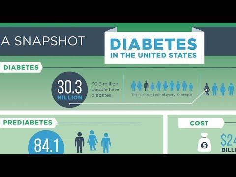 De ce diabetici carbohidrati