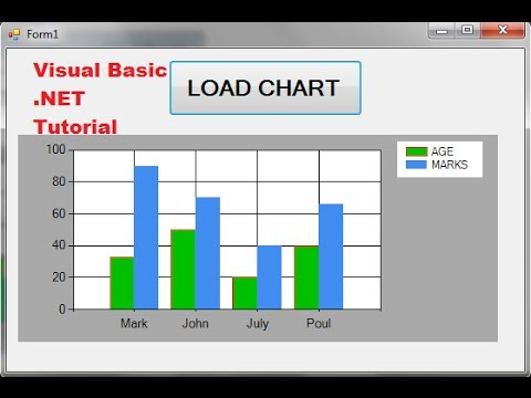 Visual Basic .NET Tutorial 36 – How to use Chart /Graph in VB.NET