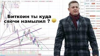 Биткоин - быстрая реакция на рынок! Покупать или продавать?