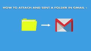 How to attach and sent a folder in Gmail ?