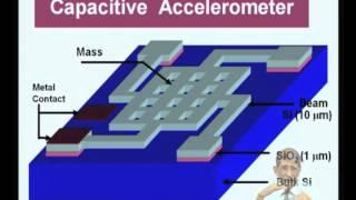 Módulo 05, lección 39. Sensor de presión: conceptos de diseño, procesamiento y empaque. Parte 3