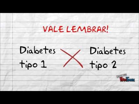 As alterações na taxa de açúcar no sangue