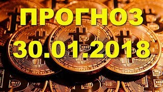 BTC/USD — Биткойн Bitcoin прогноз цены / график цены на 30.01.2018 / 30 января 2018 года