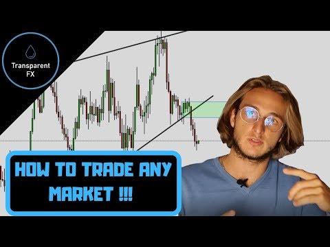 Dienos akcijų pasirinkimo sandorių strategijos
