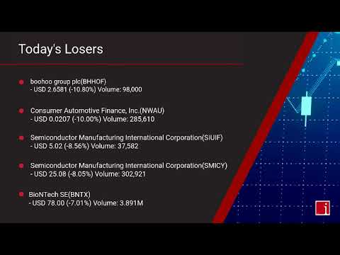 InvestorChannel's US Stock Market Update for Wednesday, Ju ... Thumbnail