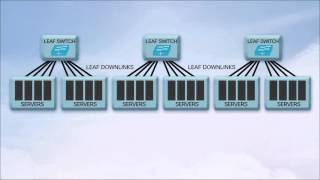 Citrix: Citrix SD-WAN: Network reliability for your WAN and beyond