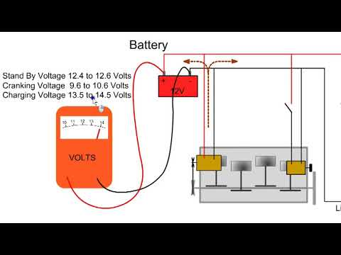 Automotive Engineering Crash Course Part - 4   Car Electrics ...