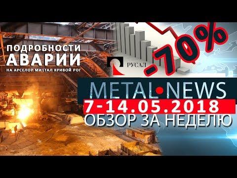 ПАДЕНИЕ ЭКСПОРТА RUSAL НА 70% / MetalNews. Обзор за неделю 7-14.05.2018