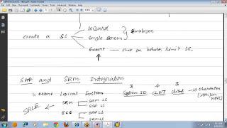SAP SRM Tutorial for Beginners | SAP SRM Online Training | SRM Tutorials