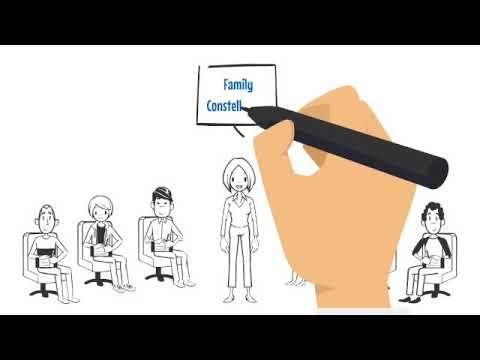 About Family Constellation Training animate with Yildiz Sethi ...