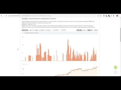 Теория оценки опционов в инвестиционном анализе