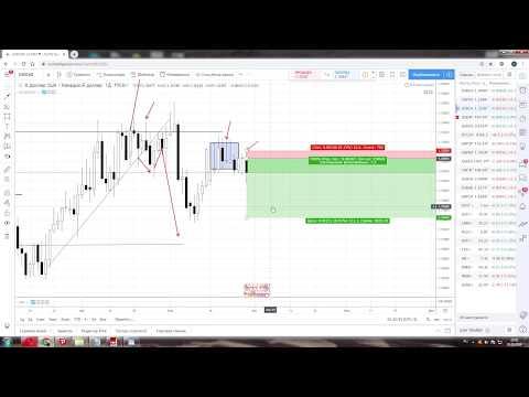 Forex profit system free download