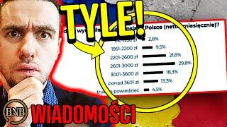 Ukraińcy zarabiają u nas CORAZ WIĘCEJ! Te kwoty ROBIĄ WRAŻENIE | WIADOMOŚCI