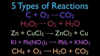 Quick Review 5 Types Of Chemical Reactions