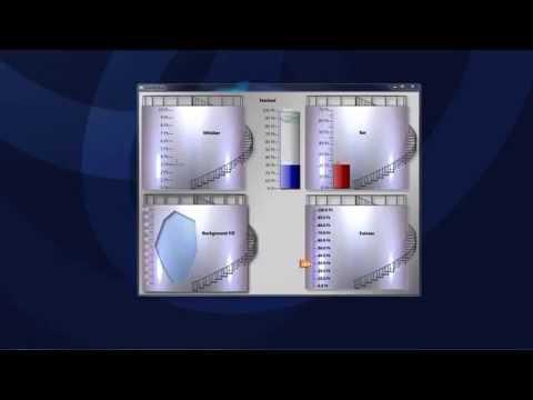 Videos – WPF Visual Studio | Industrial Internet of Things