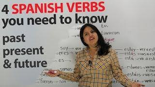 Learn Spanish Verbs: Present, past, and future of SER, ESTAR, TENER, IR