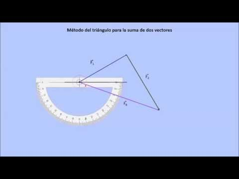 Método del triángulo