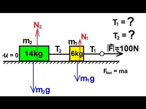 Physics - Mechanics: Applications of Newton's Second Law (1 of 20) tension on horizontal blocks