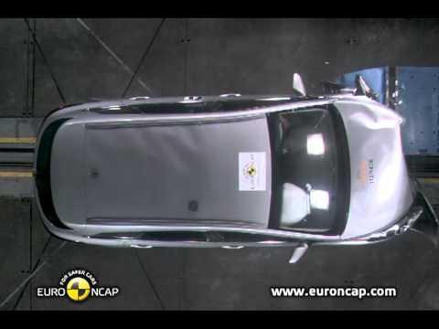 NCAP: Hyundai i40