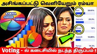 Bigg Boss Tamil -ல் அசிங்கப்பட்டு வெளியேறும் Ramya, Shivani or Aajeedh | This Week Voting Results