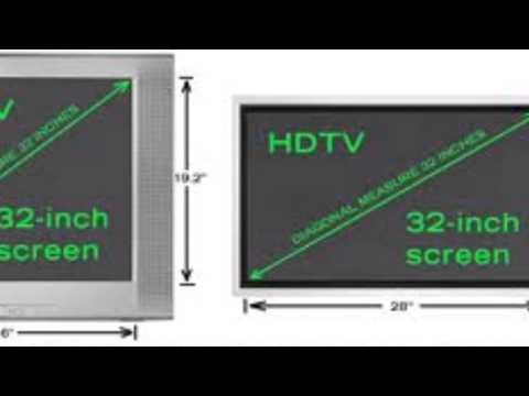 How To Measure Tv With Pictures Videos Answermeup