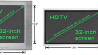 How to measure a Tv the proper way