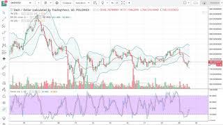 Bitcoin Gold DASH and Monero Price Analysis January 30, 2018 by FXEmpire.com