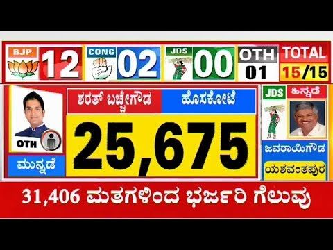 Karnataka By-Election Result Live | Sharath Bachegowda Leads By 8,764 Votes