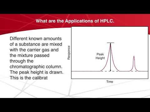 CHROMATOGRAPHY PRINCIPLE IN HINDI - Working Principle of Gas