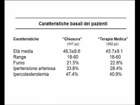 Rapporto sessuale in pazienti ipertesi