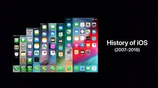 History Of IOS (2007- 2018)