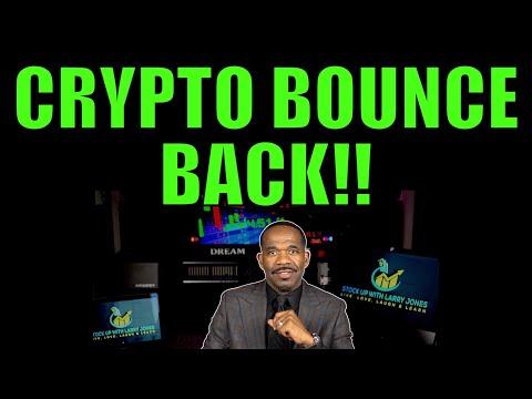 Bitcoin ticker valdiklis