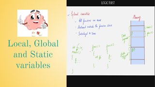 Local, Global , Static Variables (in C) - Types of variables