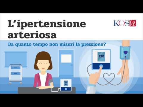 Farmaci moderni per abbassare la pressione sanguigna