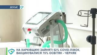 На Харківщині зайняті 52% COVID-ліжок, вакцинувалися 75% освітян – Черняк