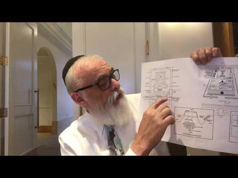 [1/3] (Advanced) A TEACHING FROM THE REBBE'S FATHER HARAV LEVI Y. SCHEENRSOHN ZT'L Rabbi Moishe New