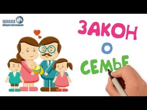 Семейные правоотношения 🎓 Школа обществознания 9 класс