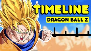 The Complete Dragon Ball Z Timeline | Get In The Robot