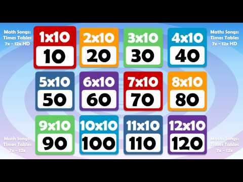 Math Songs Times Table 10 Times Video Dream English S Weblog