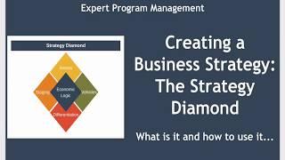 How to Create a Business Strategy: Strategy Diamond