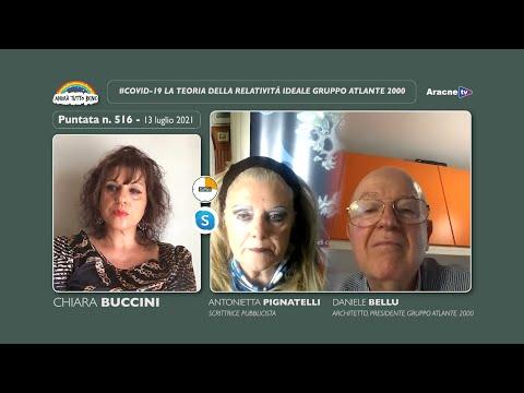 Anteprima del video Daniele BELLU, Antonietta PIGNATELLILa teoria della relatività ideale Gruppo Atlante 2000