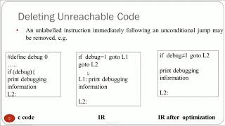 Code Optimization-II