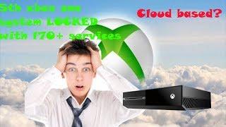 Microsoft prepares to make 5th xbox cloud based system $199