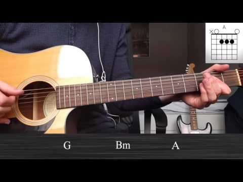 There's Nothing Holding Me Back - Shawn Mendes Guitar tutorial