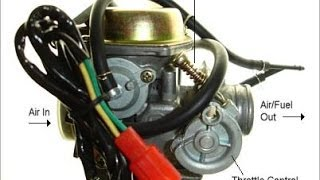 Scooter Carburetor Idle Adjust