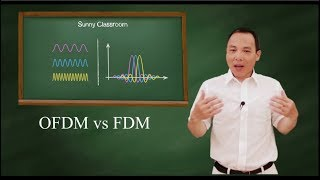 OFDM - Orthogonal Frequency Division Multiplexing