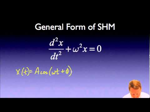15 3: Periodic Motion - Physics LibreTexts